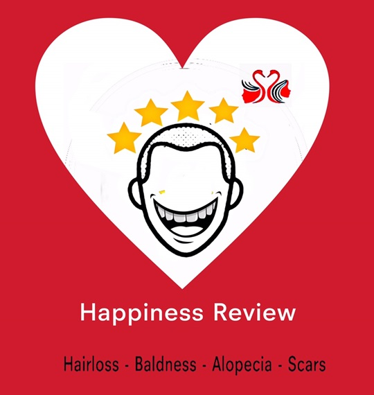 Happiness Review.HC